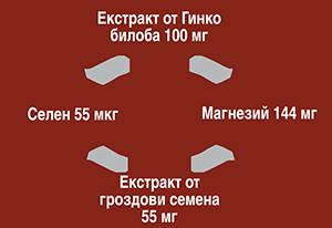 Vinogin-g1